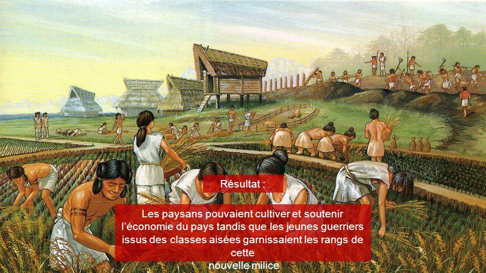 Résultat : Les paysans pouvaient cultiver et soutenir l'économie du pays tandis que les jeunes guerriers issus des classes aisées garnissaient les ran