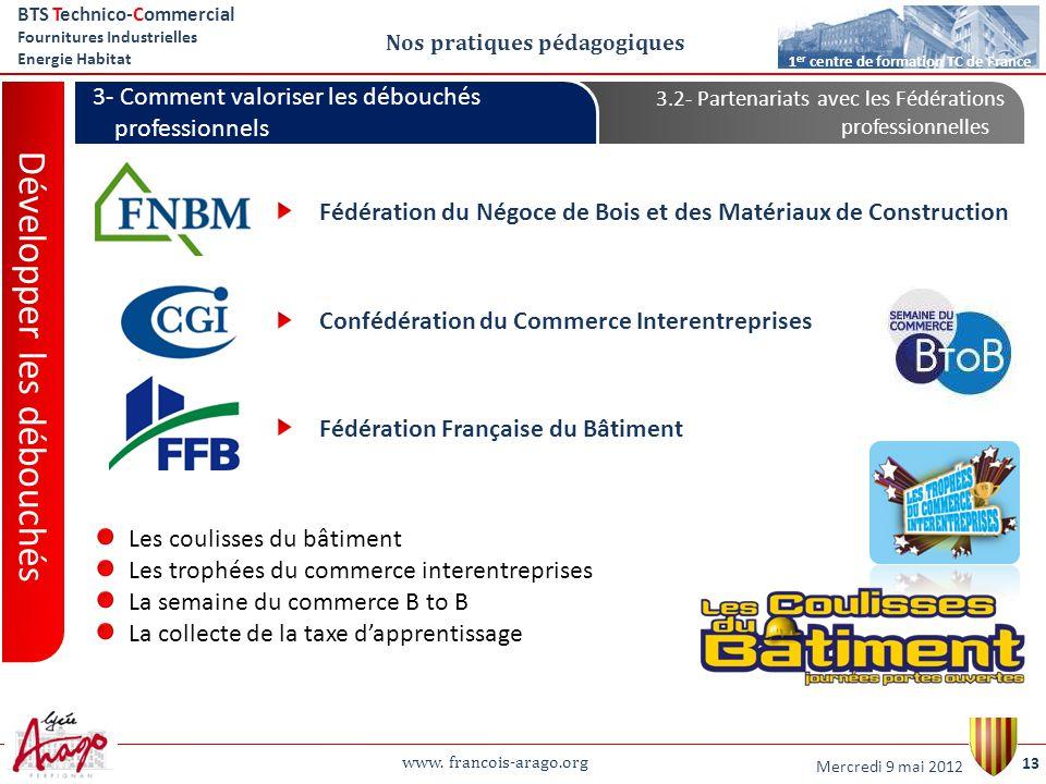 www. francois-arago.org BTS Technico-Commercial Fournitures Industrielles Energie Habitat 13 1 er centre de formation TC de France Nos pratiques pédag