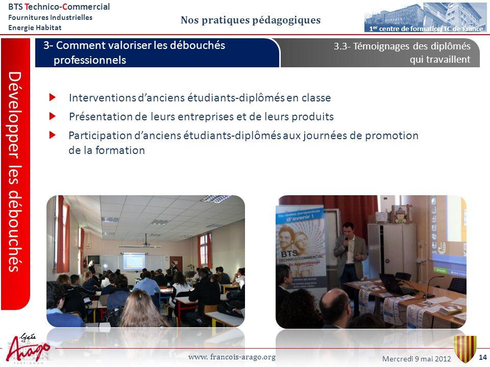 www. francois-arago.org BTS Technico-Commercial Fournitures Industrielles Energie Habitat 14 1 er centre de formation TC de France Nos pratiques pédag