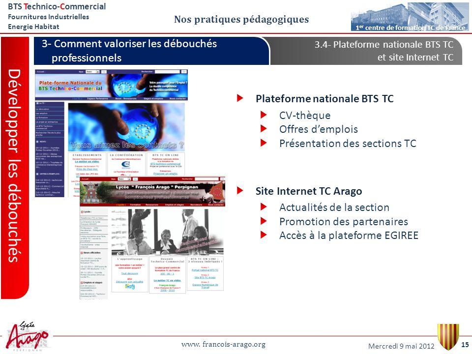 www. francois-arago.org BTS Technico-Commercial Fournitures Industrielles Energie Habitat 15 1 er centre de formation TC de France Nos pratiques pédag