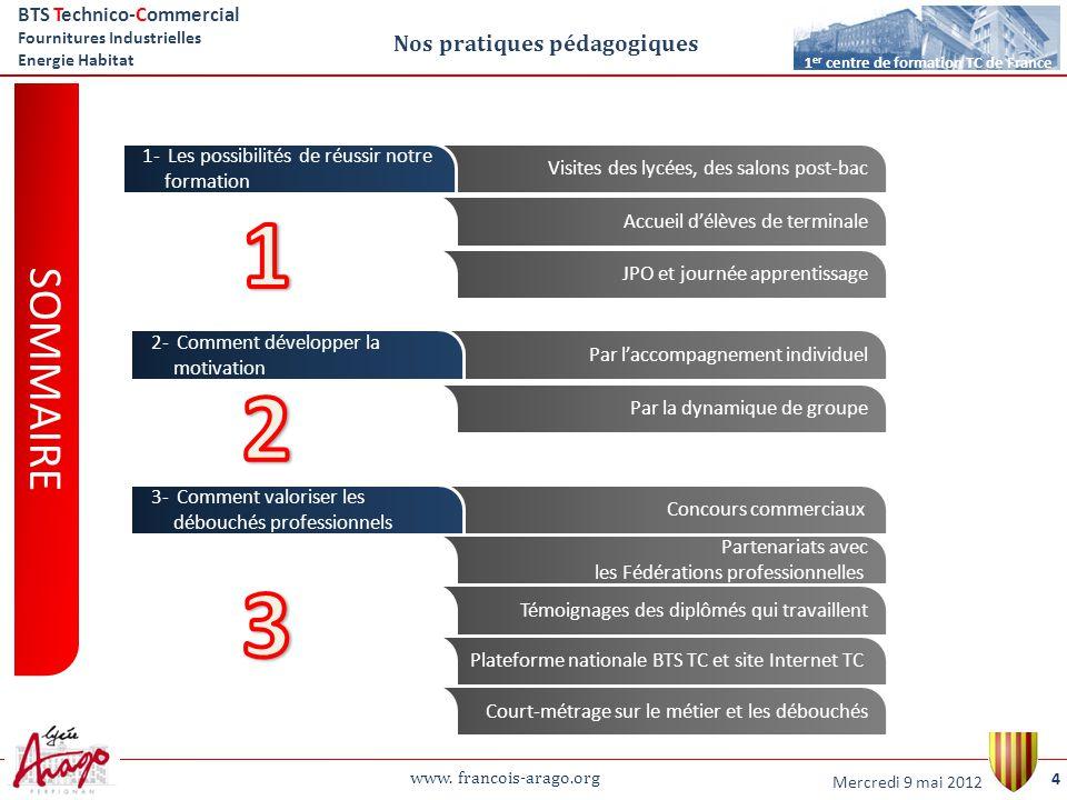 www. francois-arago.org BTS Technico-Commercial Fournitures Industrielles Energie Habitat 4 1 er centre de formation TC de France Nos pratiques pédago