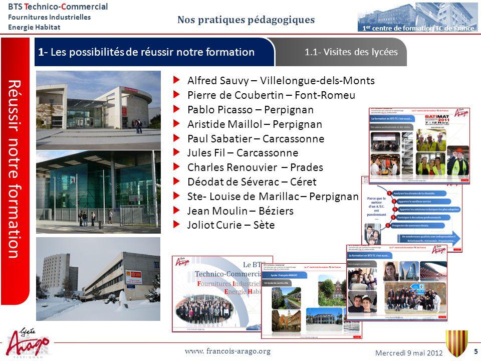 www. francois-arago.org BTS Technico-Commercial Fournitures Industrielles Energie Habitat 5 1 er centre de formation TC de France Nos pratiques pédago