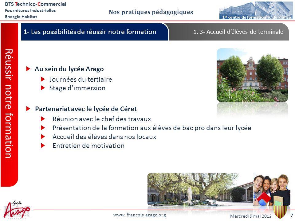 www. francois-arago.org BTS Technico-Commercial Fournitures Industrielles Energie Habitat 7 1 er centre de formation TC de France Nos pratiques pédago