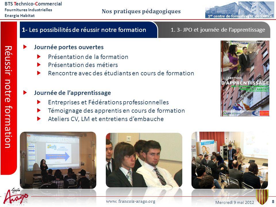 www. francois-arago.org BTS Technico-Commercial Fournitures Industrielles Energie Habitat 8 1 er centre de formation TC de France Nos pratiques pédago