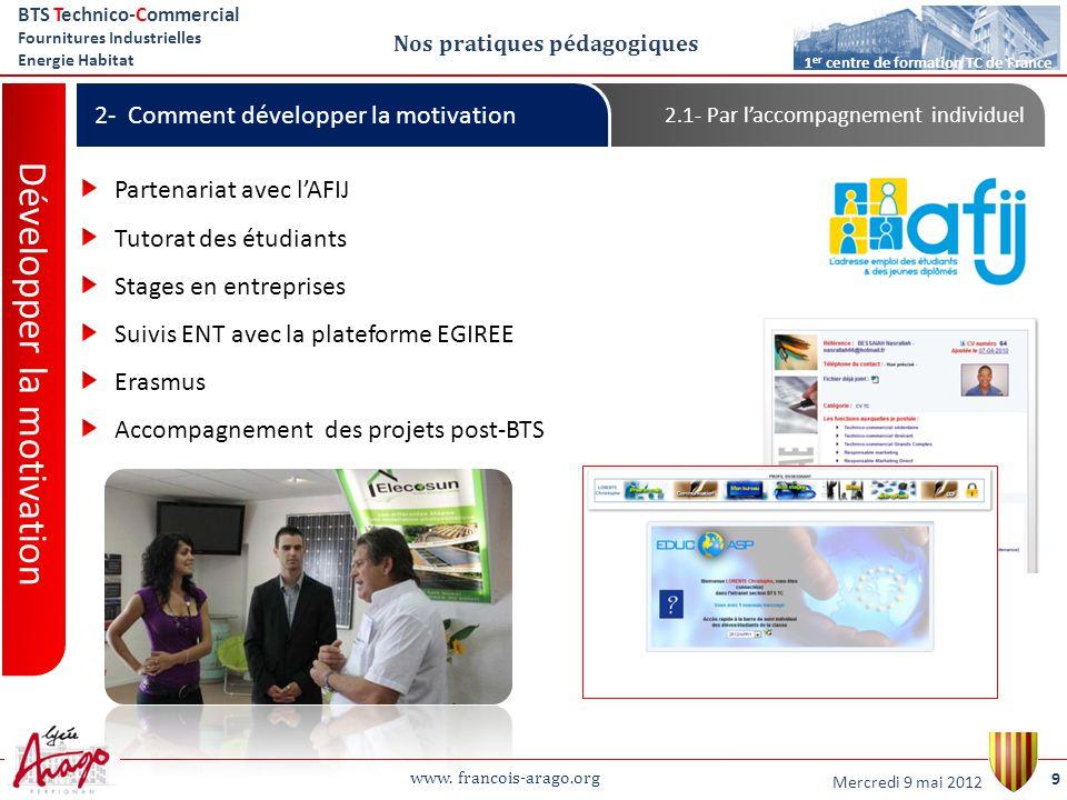 www. francois-arago.org BTS Technico-Commercial Fournitures Industrielles Energie Habitat 9 1 er centre de formation TC de France Nos pratiques pédago