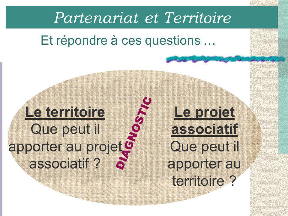 Partenariat et Territoire Et répondre à ces questions … Le territoire Que peut il apporter au projet associatif ? Le projet associatif Que peut il app