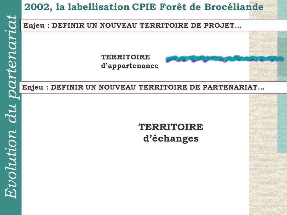 2002, la labellisation CPIE Forêt de Brocéliande Evolution du partenariat Enjeu : DEFINIR UN NOUVEAU TERRITOIRE DE PROJET… TERRITOIRE d'appartenance Enjeu : DEFINIR UN NOUVEAU TERRITOIRE DE PARTENARIAT… TERRITOIRE d'échanges