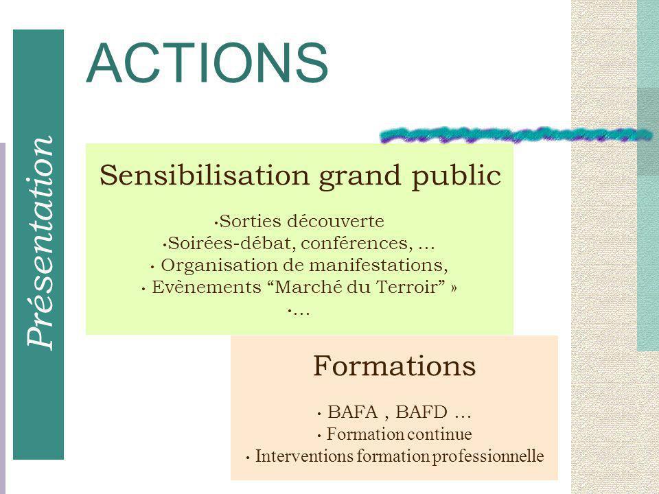 """Sensibilisation grand public Sorties découverte Soirées-débat, conférences, … Organisation de manifestations, Evènements """"Marché du Terroir"""" » … Forma"""