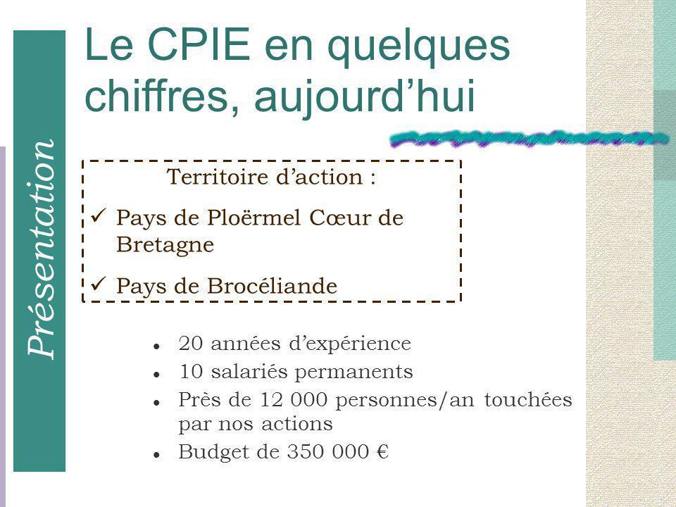 20 années d'expérience 10 salariés permanents Près de 12 000 personnes/an touchées par nos actions Budget de 350 000 € Territoire d'action : Pays de Ploërmel Cœur de Bretagne Pays de Brocéliande Présentation Le CPIE en quelques chiffres, aujourd'hui
