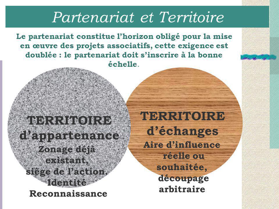 Partenariat et Territoire TERRITOIRE d'échanges TERRITOIRE d'appartenance Le partenariat constitue l'horizon obligé pour la mise en œuvre des projets associatifs, cette exigence est doublée : le partenariat doit s'inscrire à la bonne échelle.