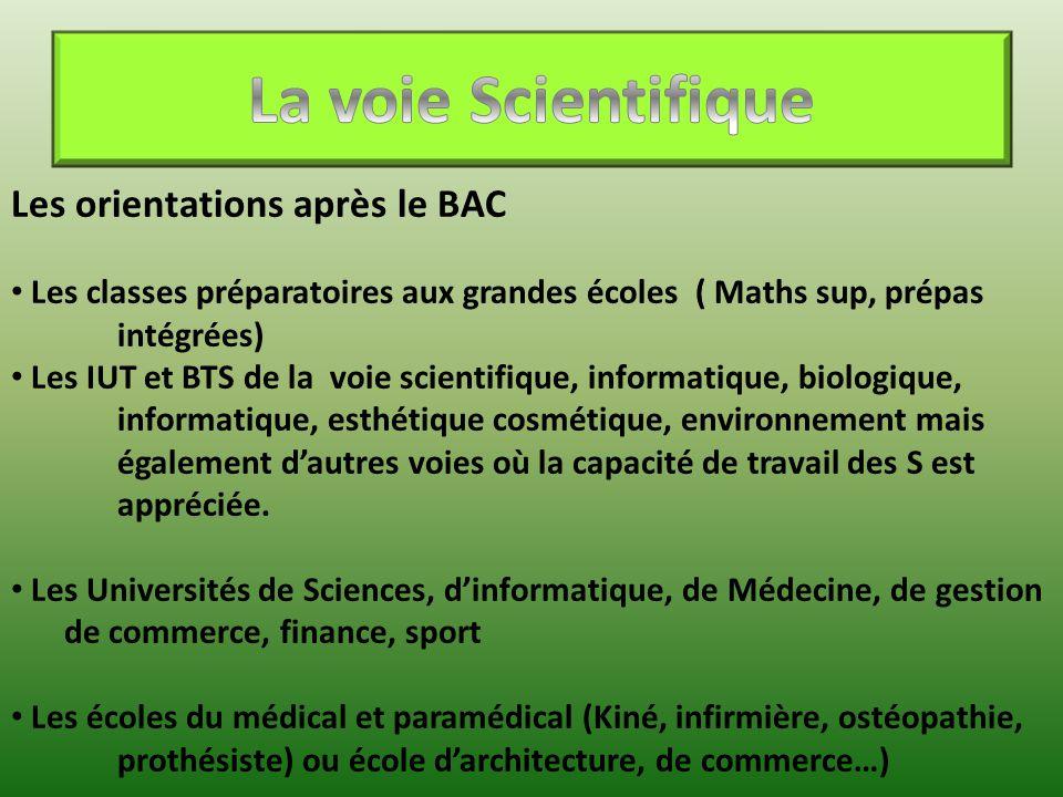 Les orientations après le BAC Les classes préparatoires aux grandes écoles ( Maths sup, prépas intégrées) Les IUT et BTS de la voie scientifique, info