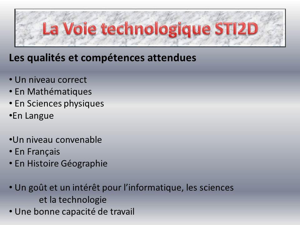 Les qualités et compétences attendues Un niveau correct En Mathématiques En Sciences physiques En Langue Un niveau convenable En Français En Histoire