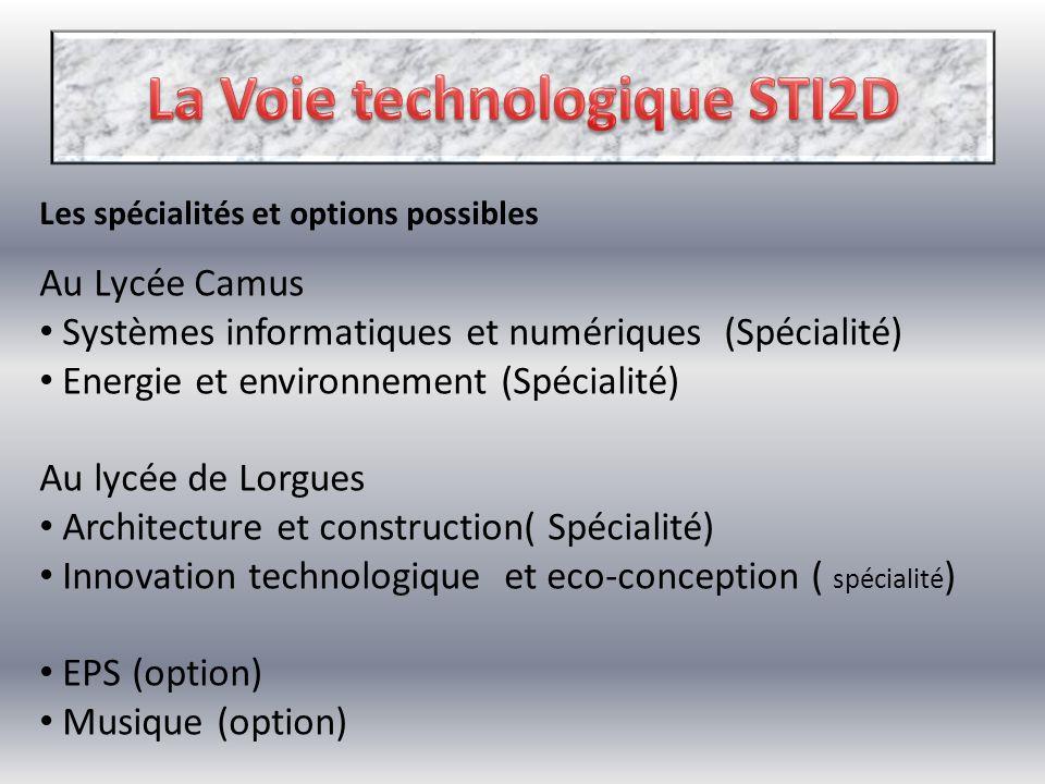Les spécialités et options possibles Au Lycée Camus Systèmes informatiques et numériques (Spécialité) Energie et environnement (Spécialité) Au lycée d