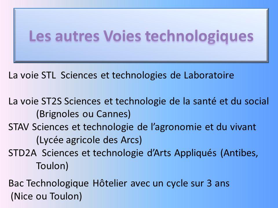 La voie STL Sciences et technologies de Laboratoire La voie ST2S Sciences et technologie de la santé et du social (Brignoles ou Cannes) STAV Sciences