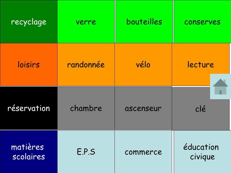 1.Make webs with these verbs - Give each web a title eg:l'argent de poche.
