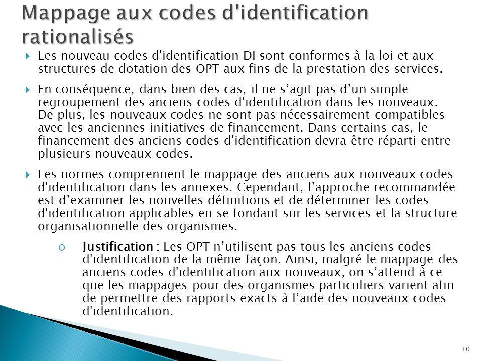  Les nouveau codes d'identification DI sont conformes à la loi et aux structures de dotation des OPT aux fins de la prestation des services.  En con