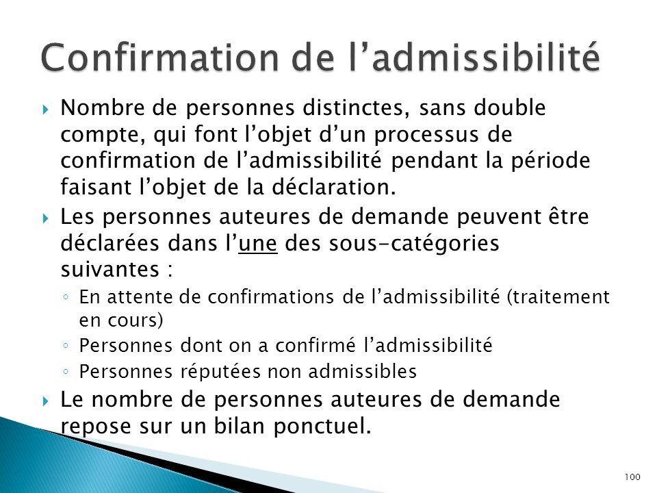  Nombre de personnes distinctes, sans double compte, qui font l'objet d'un processus de confirmation de l'admissibilité pendant la période faisant l'