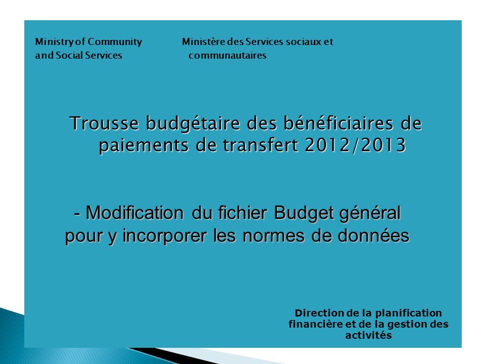 Ministry of Community Ministère des Services sociaux et and Social Services communautaires Trousse budgétaire des bénéficiaires de paiements de transf