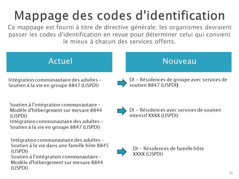 ActuelNouveau Intégration communautaire des adultes - Soutien à la vie en groupe 8847 (LISPDI) DI - Résidences de groupe avec services de soutien 8847