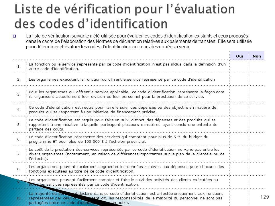Liste de vérification pour l'évaluation des codes d'identification OuiNon 1. La fonction ou le service représenté par ce code d'identification n'est p