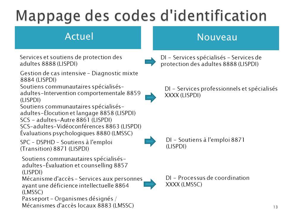 Actuel Nouveau Gestion de cas intensive - Diagnostic mixte 8884 (LISPDI) Soutiens communautaires spécialisés– adultes-Intervention comportementale 885