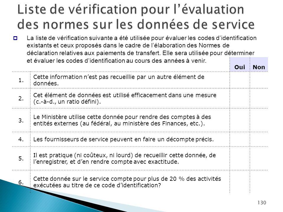 130 Liste de vérification pour l'évaluation des normes sur les données de service OuiNon 1. Cette information n'est pas recueillie par un autre élémen