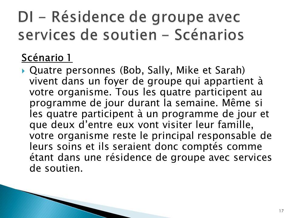 Scénario 1  Quatre personnes (Bob, Sally, Mike et Sarah) vivent dans un foyer de groupe qui appartient à votre organisme. Tous les quatre participent