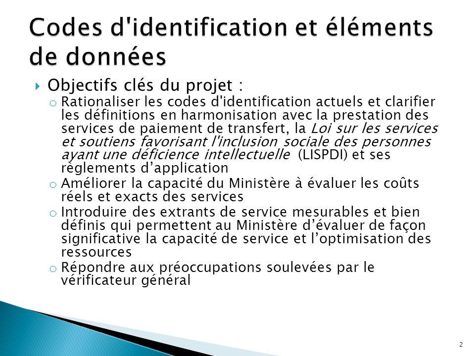  Objectifs clés du projet : o Rationaliser les codes d'identification actuels et clarifier les définitions en harmonisation avec la prestation des se