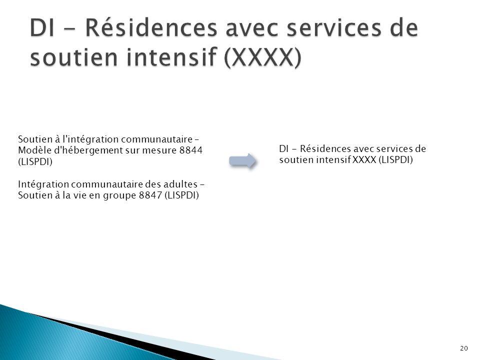 Soutien à l'intégration communautaire – Modèle d'hébergement sur mesure 8844 (LISPDI) Intégration communautaire des adultes - Soutien à la vie en grou