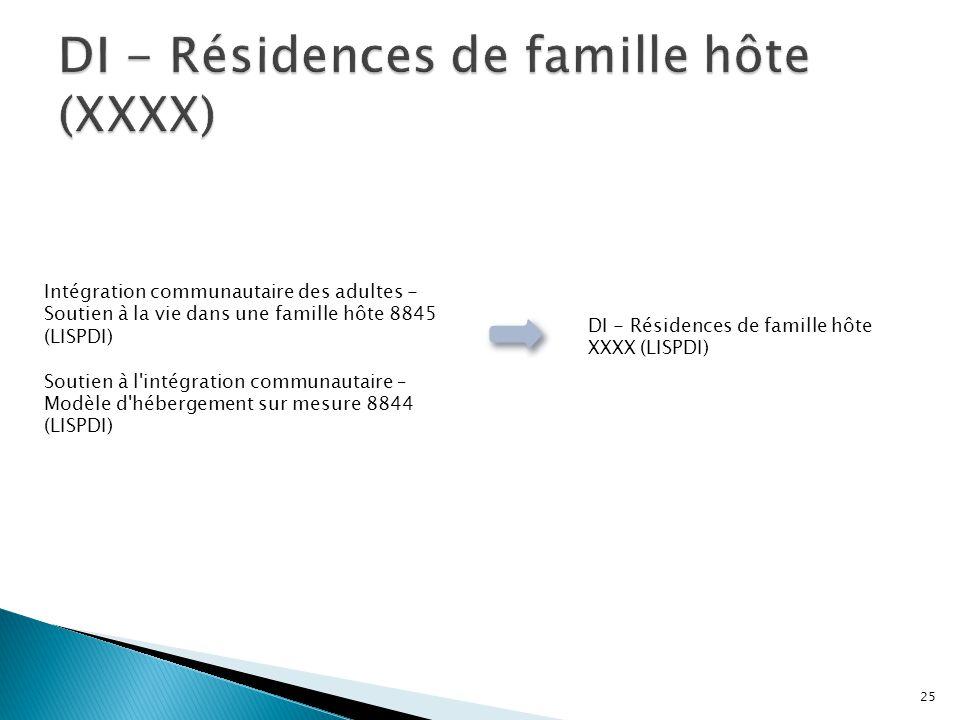 Intégration communautaire des adultes - Soutien à la vie dans une famille hôte 8845 (LISPDI) Soutien à l'intégration communautaire – Modèle d'hébergem