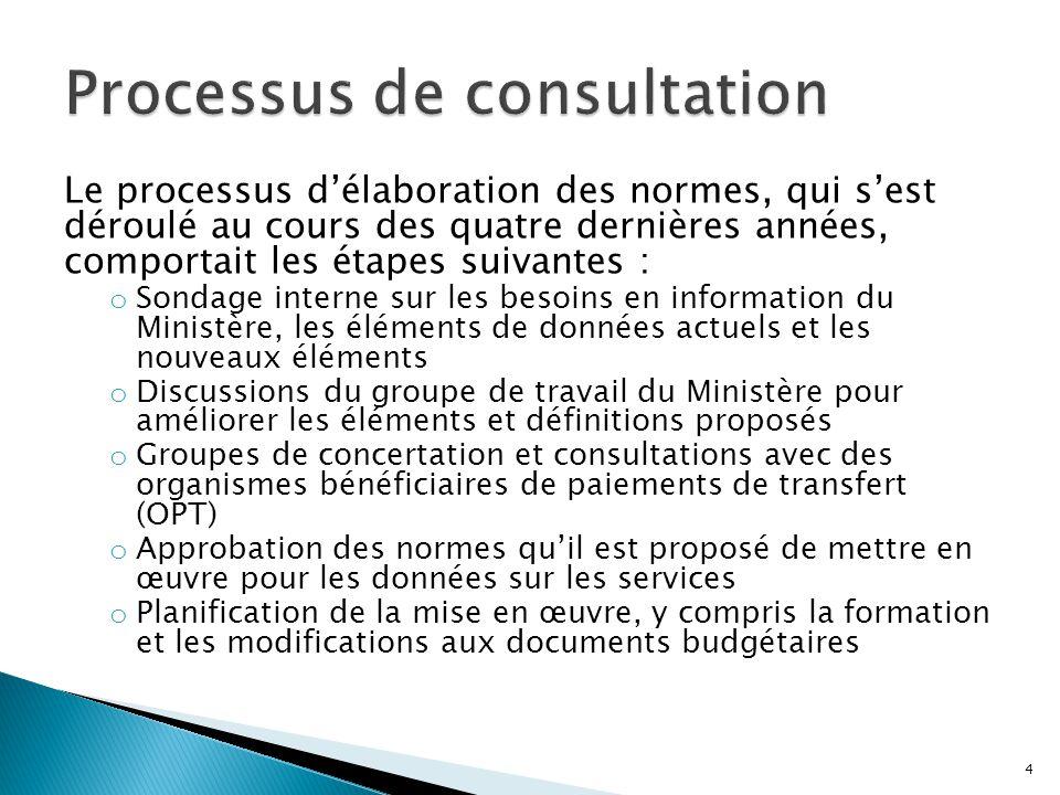 Le processus d'élaboration des normes, qui s'est déroulé au cours des quatre dernières années, comportait les étapes suivantes : o Sondage interne sur