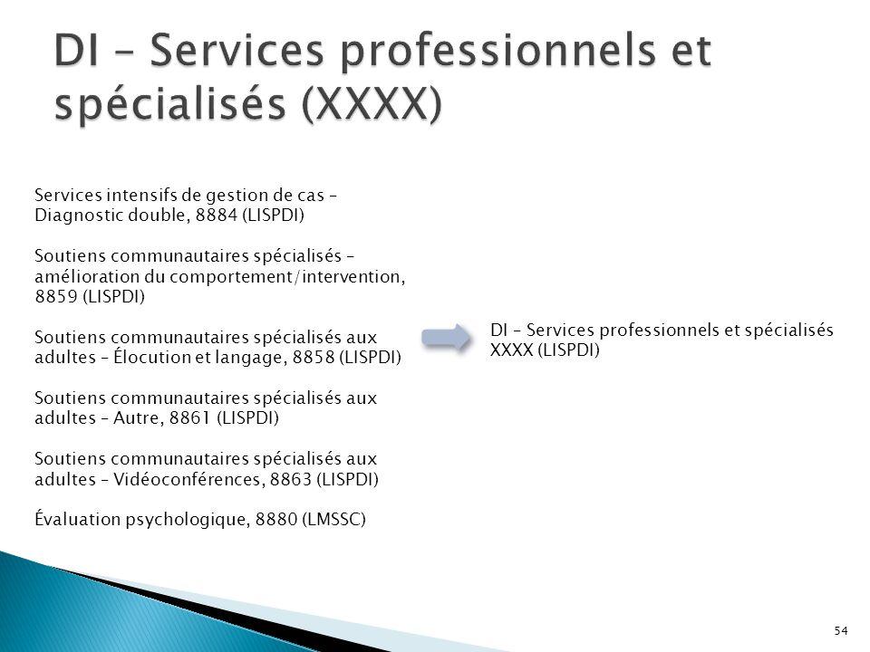 Services intensifs de gestion de cas – Diagnostic double, 8884 (LISPDI) Soutiens communautaires spécialisés – amélioration du comportement/interventio