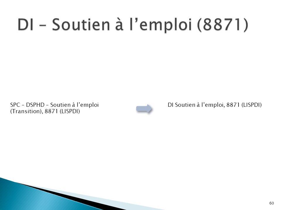 SPC – DSPHD – Soutien à l'emploi (Transition), 8871 (LISPDI) DI Soutien à l'emploi, 8871 (LISPDI) 60