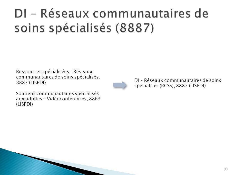 Ressources spécialisées – Réseaux communautaires de soins spécialisés, 8887 (LISPDI) Soutiens communautaires spécialisés aux adultes – Vidéoconférence