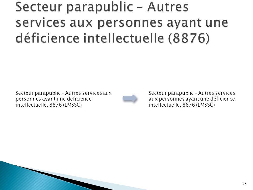 Secteur parapublic – Autres services aux personnes ayant une déficience intellectuelle, 8876 (LMSSC) 75