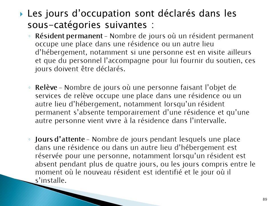  Les jours d'occupation sont déclarés dans les sous-catégories suivantes : ◦ Résident permanent – Nombre de jours où un résident permanent occupe une
