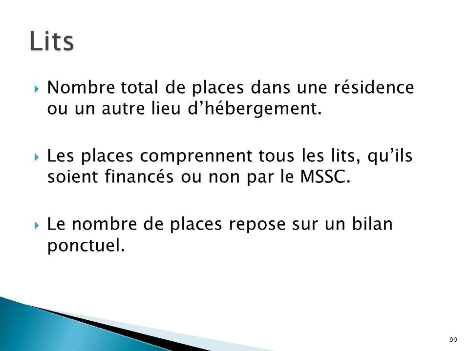  Nombre total de places dans une résidence ou un autre lieu d'hébergement.  Les places comprennent tous les lits, qu'ils soient financés ou non par