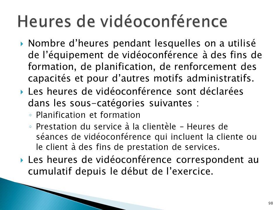 Nombre d'heures pendant lesquelles on a utilisé de l'équipement de vidéoconférence à des fins de formation, de planification, de renforcement des ca