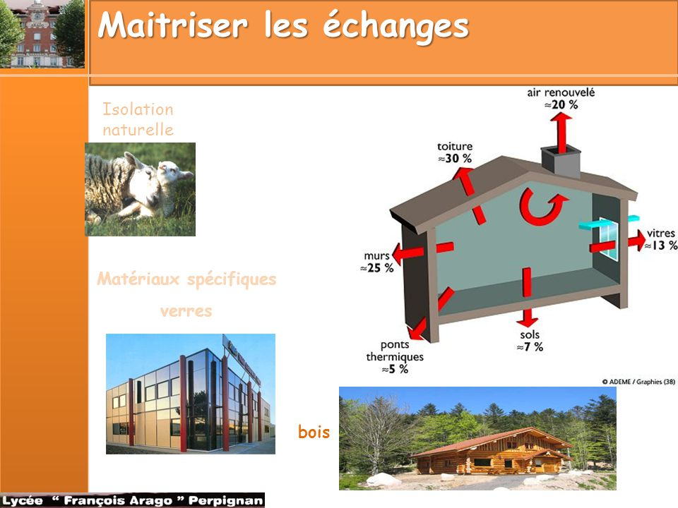 LE BOIS Isoler Matériau, énergétiquement économe et durable Matériau, énergétiquement économe et durable