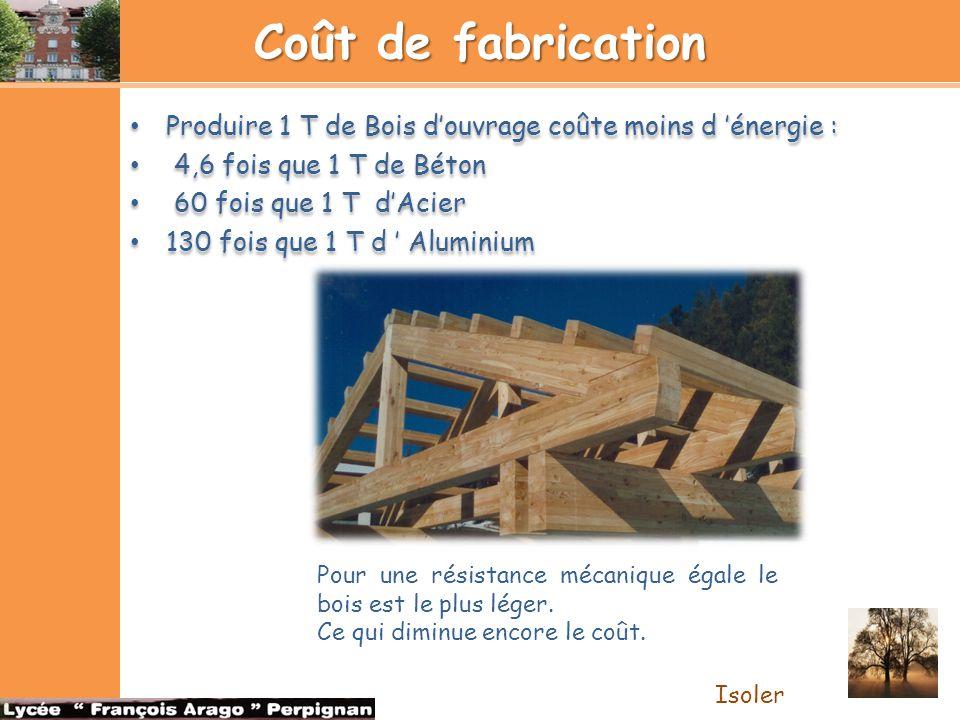 Coût de fabrication Produire 1 T de Bois d'ouvrage coûte moins d 'énergie : 4,6 fois que 1 T de Béton 60 fois que 1 T d'Acier 130 fois que 1 T d ' Alu