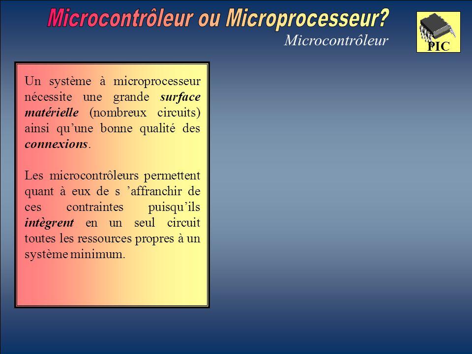 Microcontrôleur Un système à microprocesseur nécessite une grande surface matérielle (nombreux circuits) ainsi qu'une bonne qualité des connexions. Le