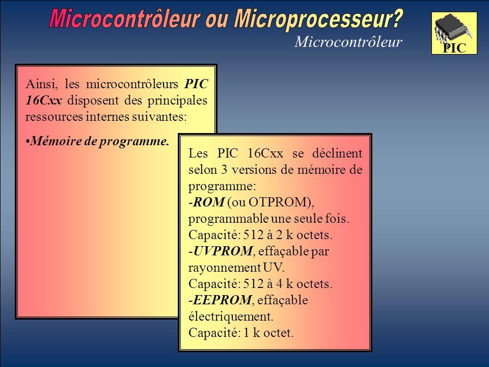 Microcontrôleur Ainsi, les microcontrôleurs PIC 16Cxx disposent des principales ressources internes suivantes: PIC Mémoire de programme. Les PIC 16Cxx