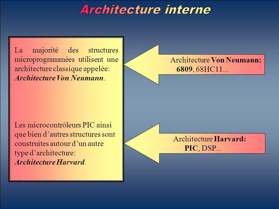 La majorité des structures microprogrammées utilisent une architecture classique appelée: Architecture Von Neumann. Les microcontrôleurs PIC ainsi que