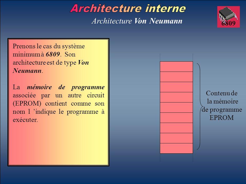 Architecture Von Neumann Prenons le cas du système minimum à 6809. Son architecture est de type Von Neumann. La mémoire de programme associée par un a