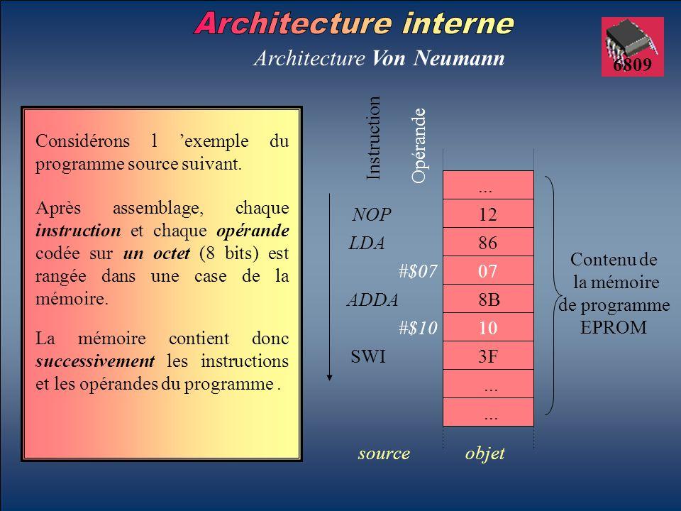 Architecture Von Neumann LDA NOP ADDA SWI #$07 #$10 Instruction Opérande source Après assemblage, chaque instruction et chaque opérande codée sur un o