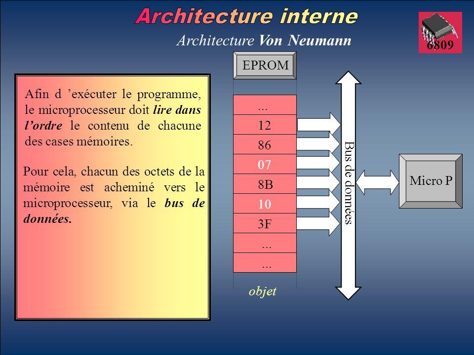 Architecture Von Neumann 12 86 07 8B 10 3F... objet Afin d 'exécuter le programme, le microprocesseur doit lire dans l'ordre le contenu de chacune des