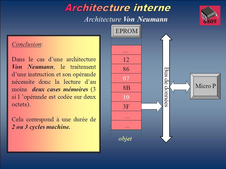 Architecture Von Neumann 12 86 07 8B 10 3F... objet Micro P Bus de données Conclusion: Dans le cas d'une architecture Von Neumann, le traitement d'une