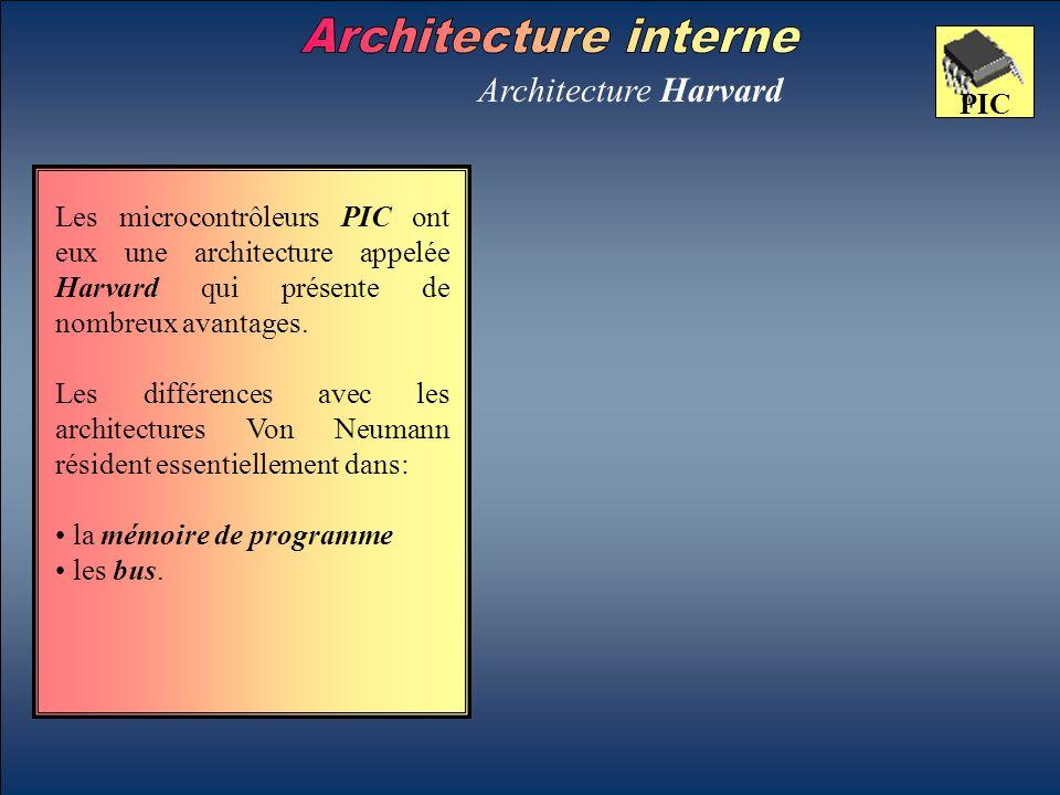 Architecture Harvard Les microcontrôleurs PIC ont eux une architecture appelée Harvard qui présente de nombreux avantages. Les différences avec les ar