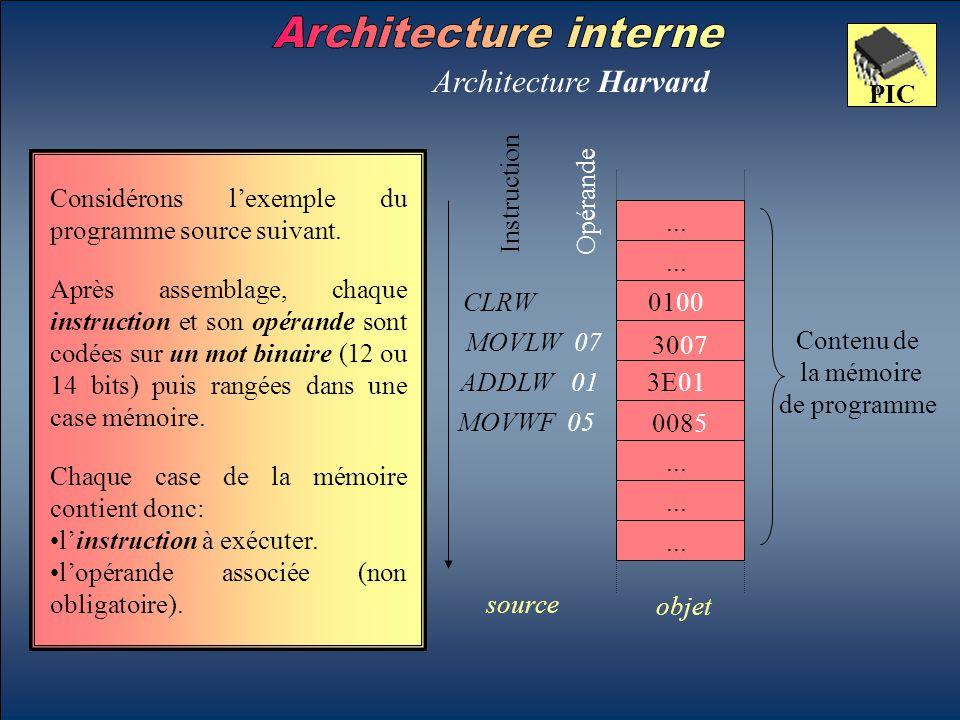 Architecture Harvard Contenu de la mémoire de programme PIC MOVLW 07 CLRW ADDLW 01 MOVWF 05 Instruction Opérande source Considérons l'exemple du progr