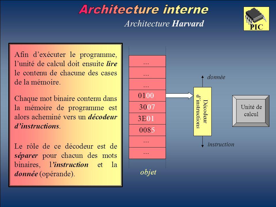 Architecture Harvard PIC Unité de calcul 0100 3007 3E01 0085 objet... Afin d'exécuter le programme, l'unité de calcul doit ensuite lire le contenu de
